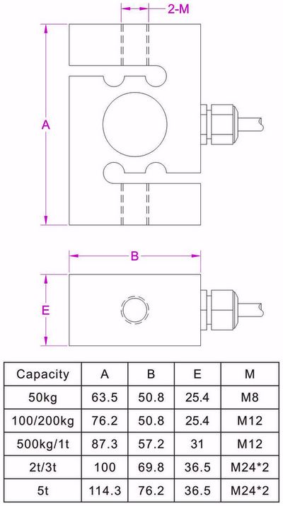 S Type Load Cell Waterproof S Beam Load Cell